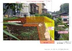 擁壁のご提案 (庭の拡張)