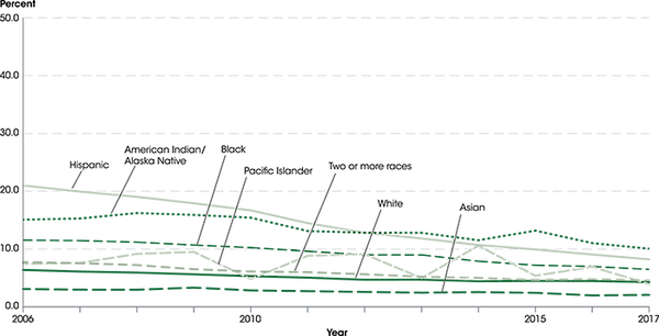 figure-coj-1.png
