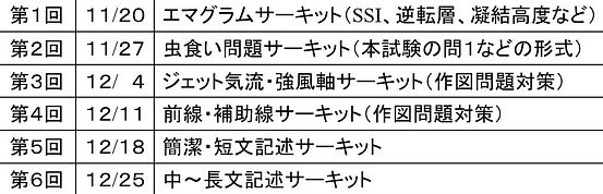 2021秋冬期サーキット画像.JPG