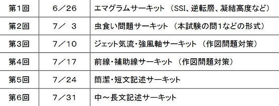サーキットカリキュラム.JPG