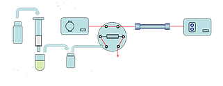 SPE Two tiers system
