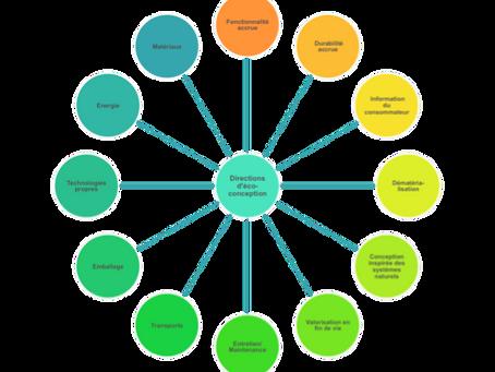 L'éco-conception, permaculture de la technologie