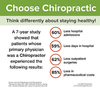 Dr. Ghessi Fleetwood and Kutztown Chiropractor