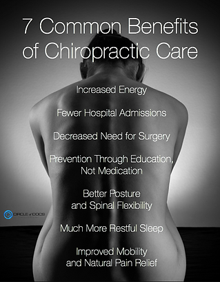 7-benefits-of-Chiro-Care.png
