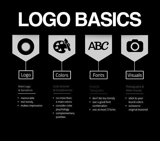 M3 Logo Basics.jpg