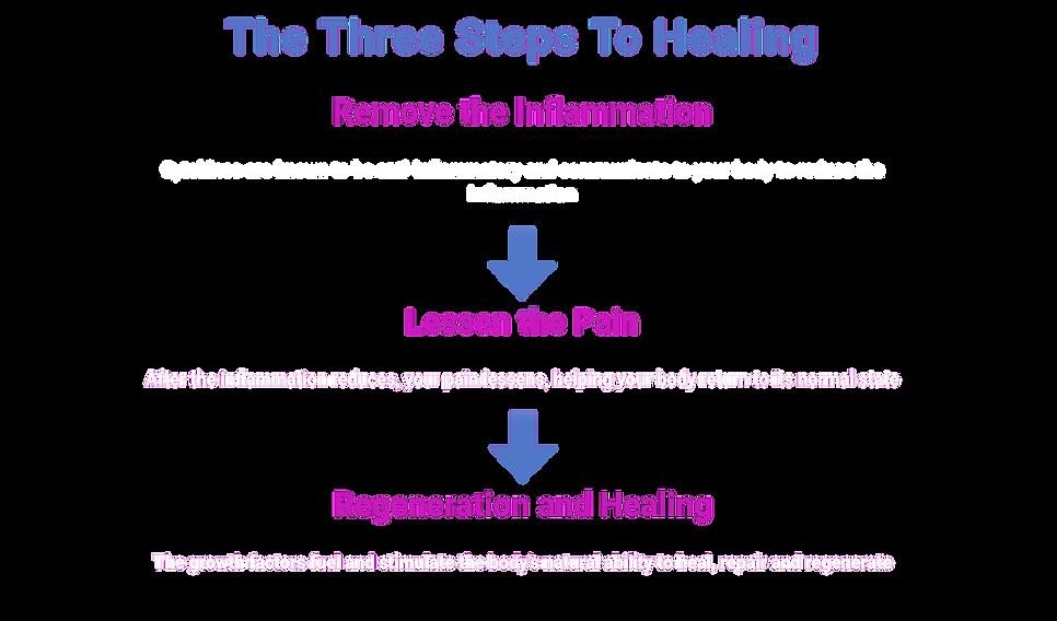 healing02-1024x602.png
