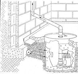 drainage system sketch.jpg