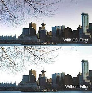 Grad Filters