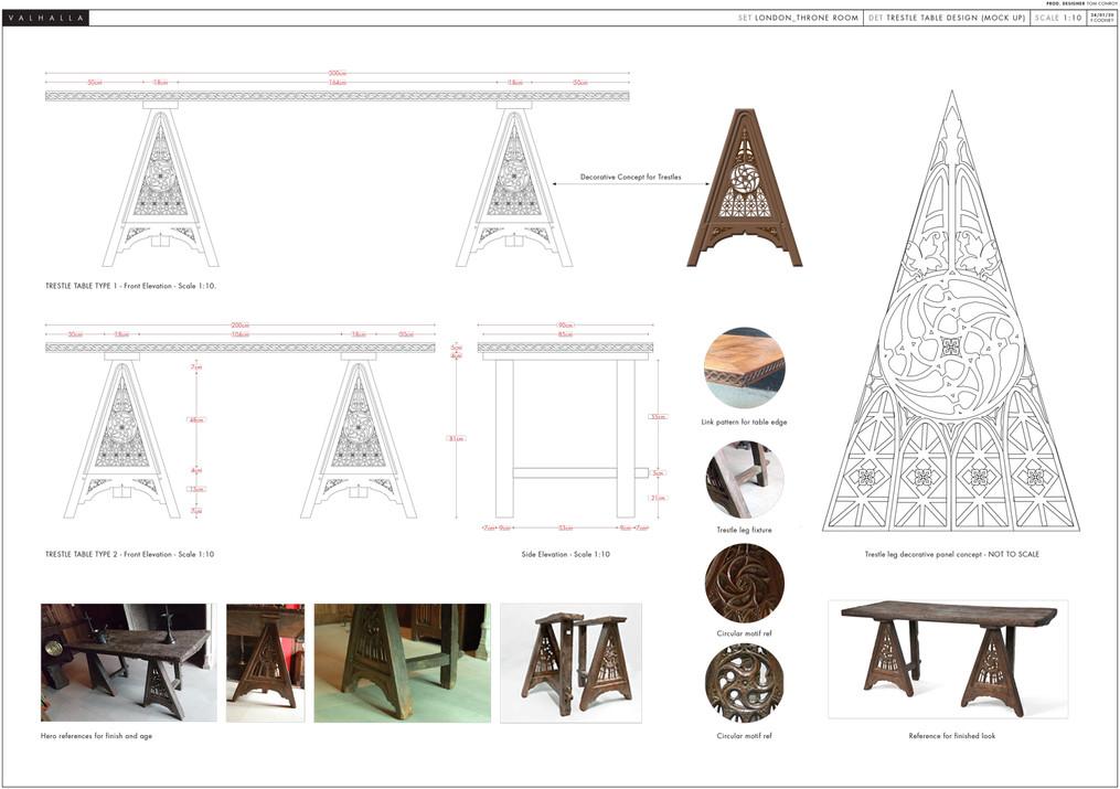 VIKING - VALHALLA 2020 graphic designer Fiona Cooney