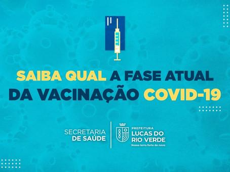 Covid-19: Confira quem está sendo vacinado em Lucas do Rio Verde