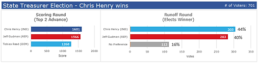 henry_wins.png