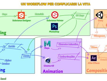 Un workflow per complicarsi la vita