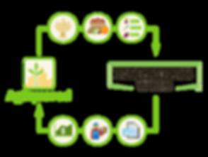 diagrams_solution_farmersWeb.png
