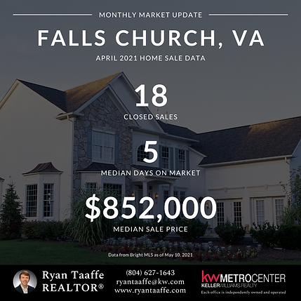 Washington, DC and Northern VA real estate market data