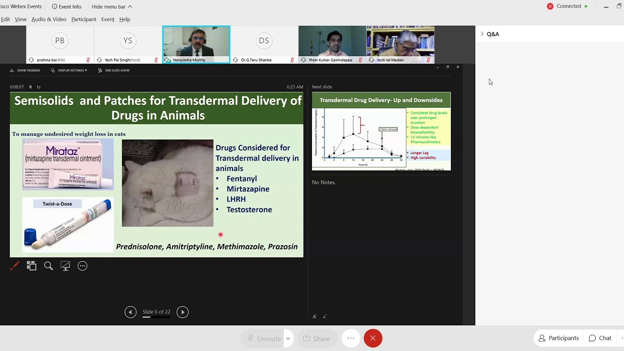 Transdermal Delivery of veterinary Therapeutics- Current status and future prospects