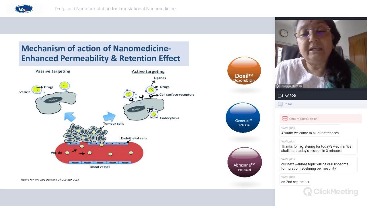 Drug Lipid Nanoformulation for translational Nanomedicine