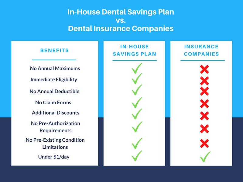 Insurance Comparison Chart.png