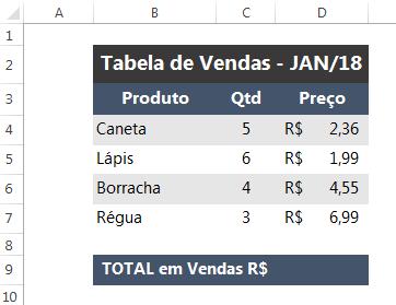 Como usar SomarProduto no Excel