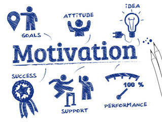 Motivation and Goal Attainment: Tips On How To Stay Consistently Motivated