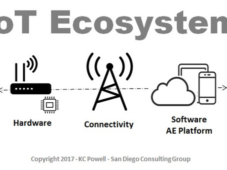 What is your IoT Ecosystem Strategy?