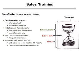 Complex Sales Training Customer Decision Making Process San Diego Complex Sales Training Sales Strategy San Diego Consulting California