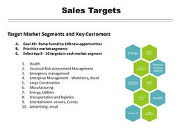 Choosing the Right Sales Targets Opportunity San Diego Consulting California