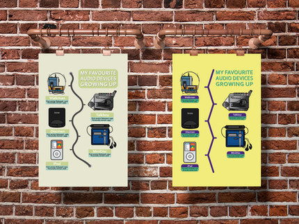 Infographic Posters Wall Mockup