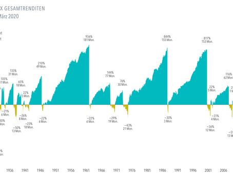 Bullenmärkte, Bärenmärkte, und die langfristigen Vorteile von Aktien