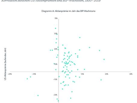 Unter dem Makroskop: Wenn Wirtschaft und Aktienmärkte auseinanderdriften