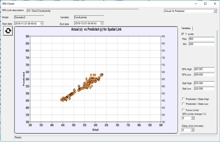 Actual_vs_Predicted_chart.png
