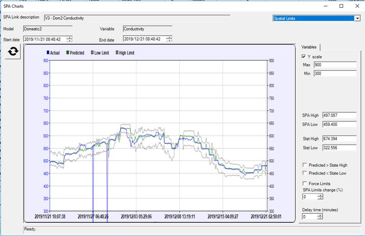 Spatial_Limits_chart.png