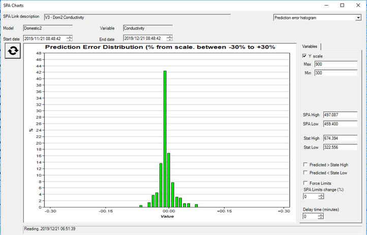 Error_histogram_chart.png