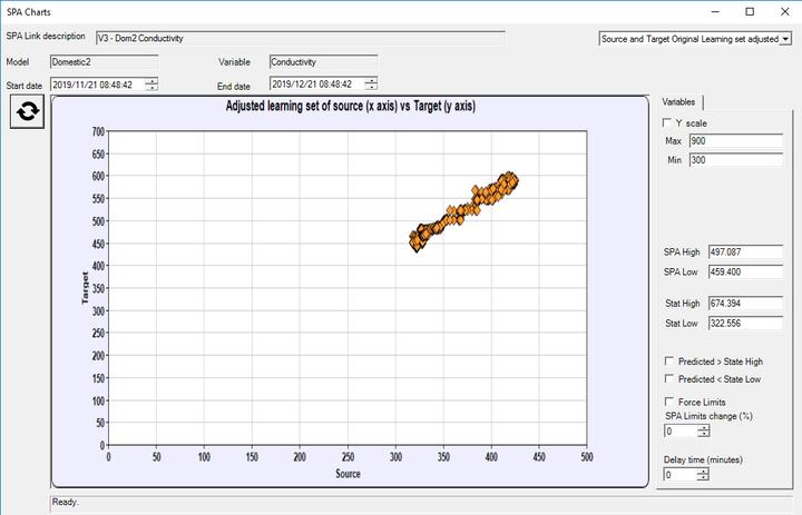 Source_vs_Target_chart.png