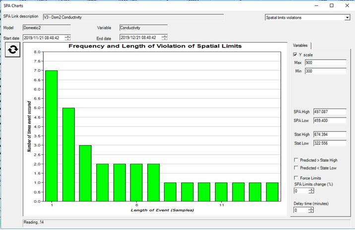 Limits_violation_histogram_chart.png