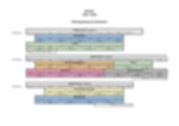 Planning foremi 2019-20 V1 copie.jpg