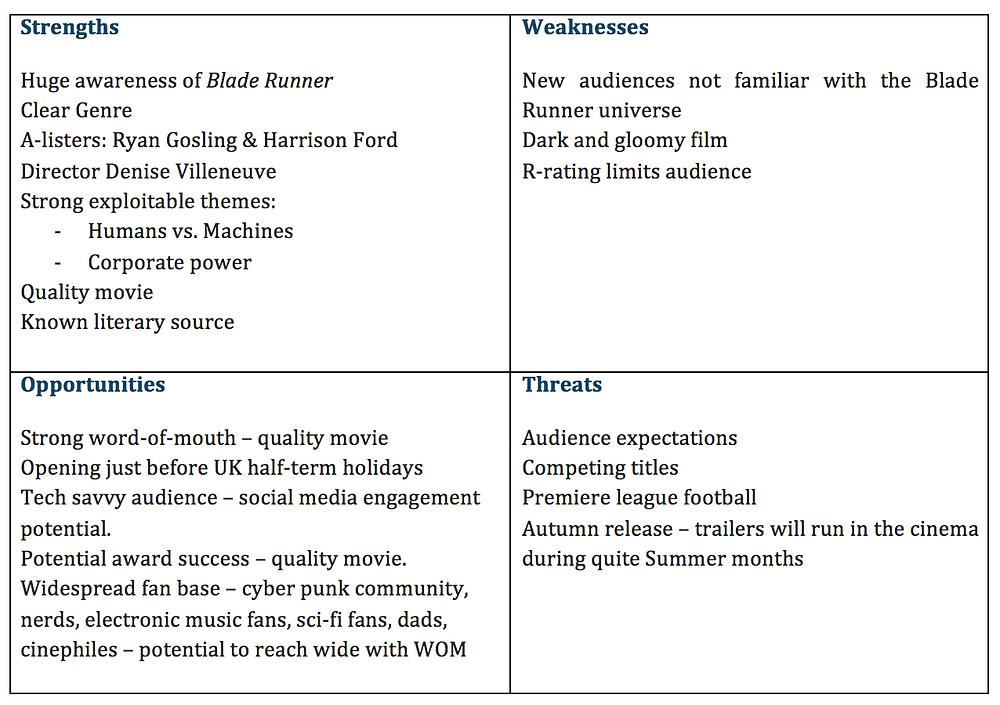 Blade Runner SWOT analyses