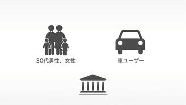 インフォグラフィックス動画
