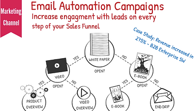 Email Automation Image.png