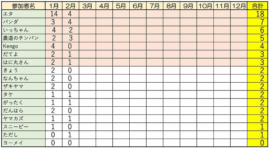 0026C3CA-4412-4E39-9FDA-9EAD3D6196BC.png