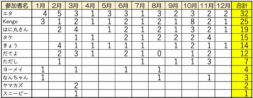 E487C735-93B8-416D-81C1-D320BD2F4608.png