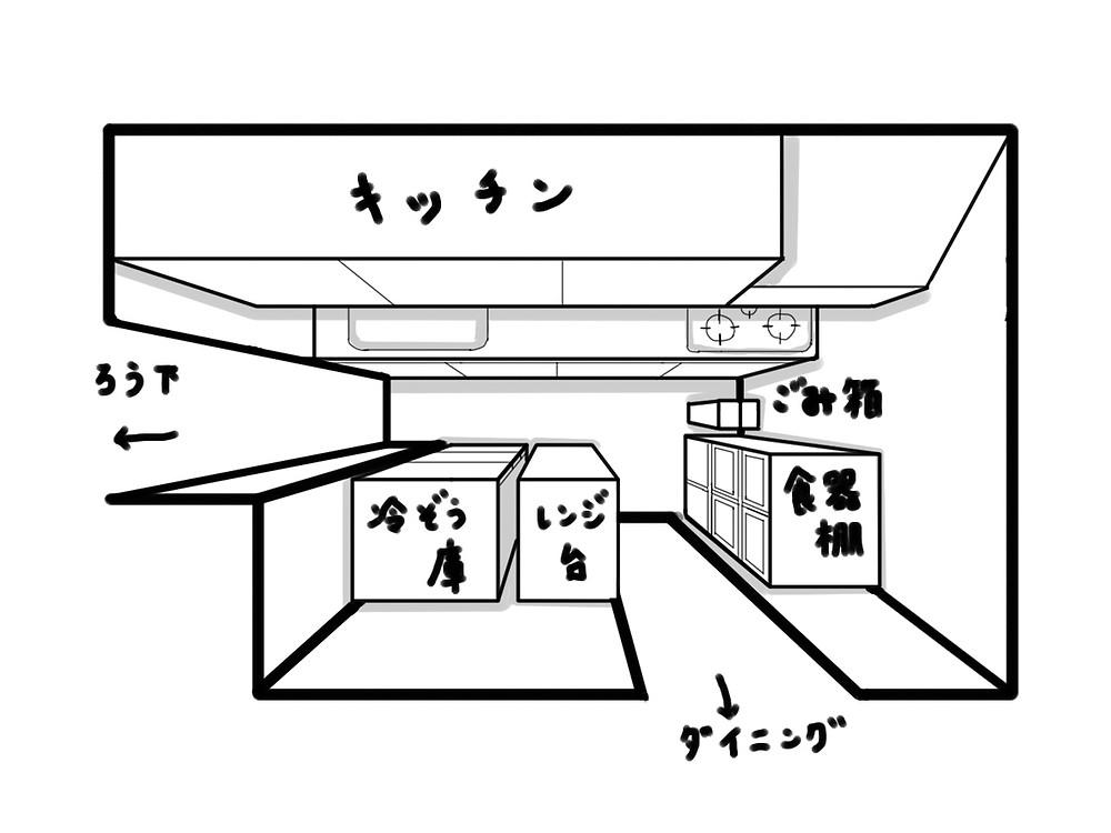 整理収納 キッチン収納 全体現状
