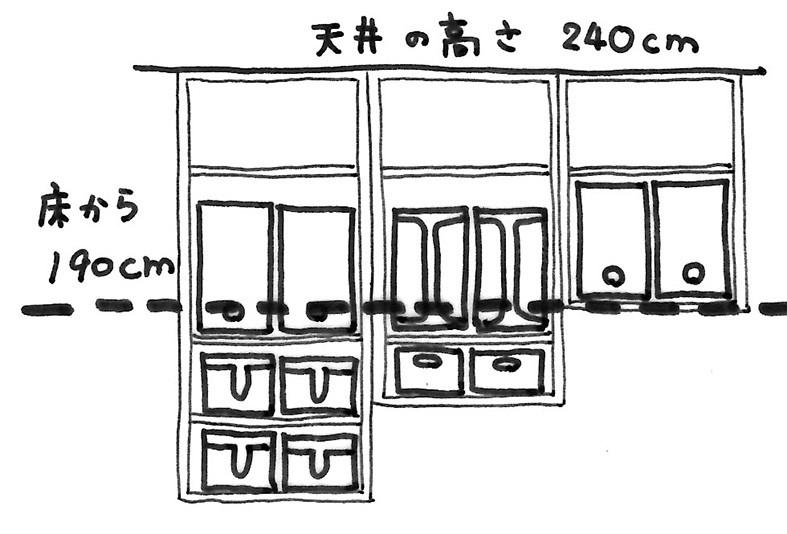キッチン収納 天井240cm