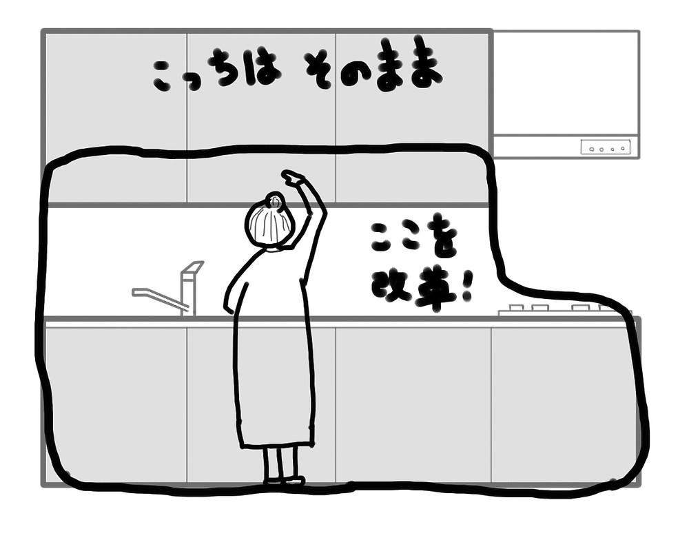 [整理収納 キッチン収納 片付け範囲