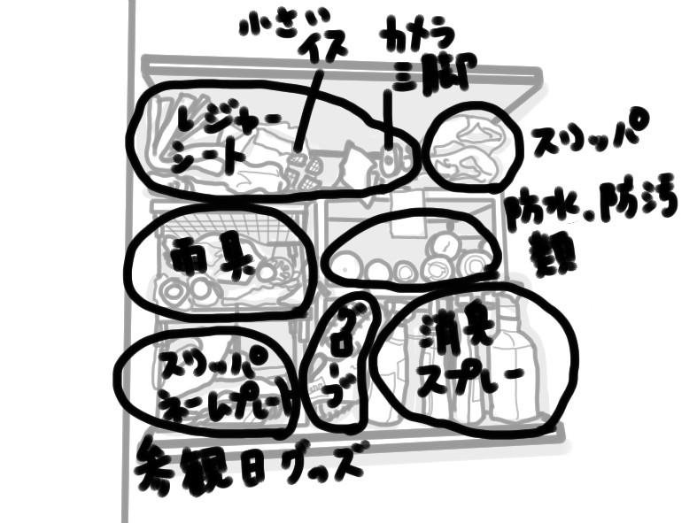 整理収納 玄関種類別