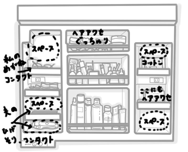 整理収納 我が家の洗面鏡裏解説