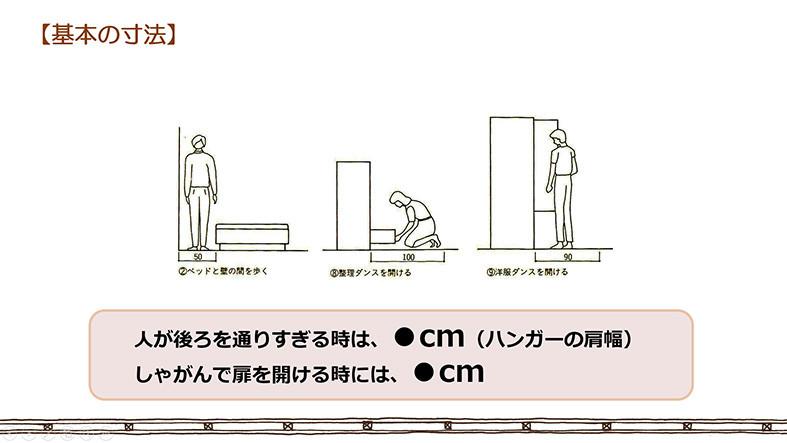 整理収納アドバイザー向け 図面講座内容01