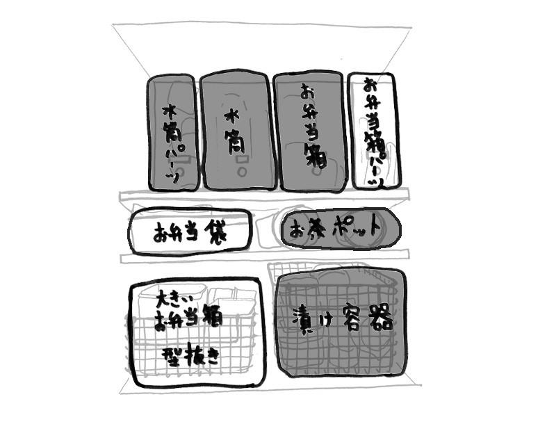 お弁当グッズ ヘビーユーズ