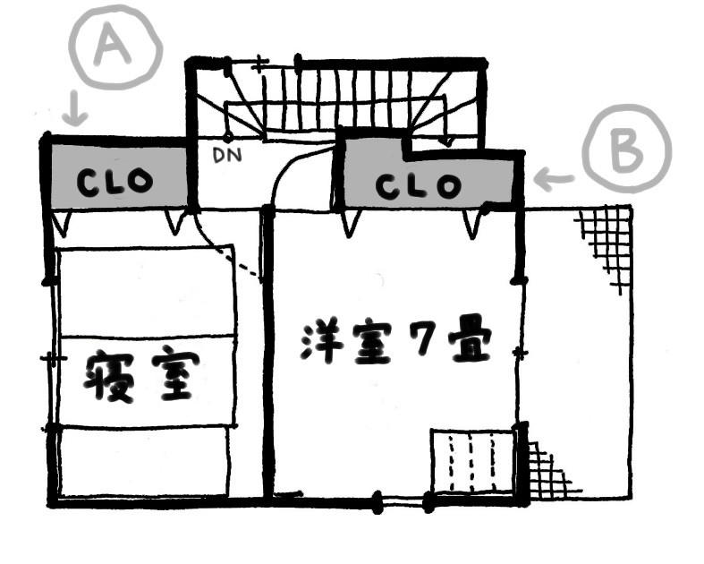 整理収納 クローゼット平面図
