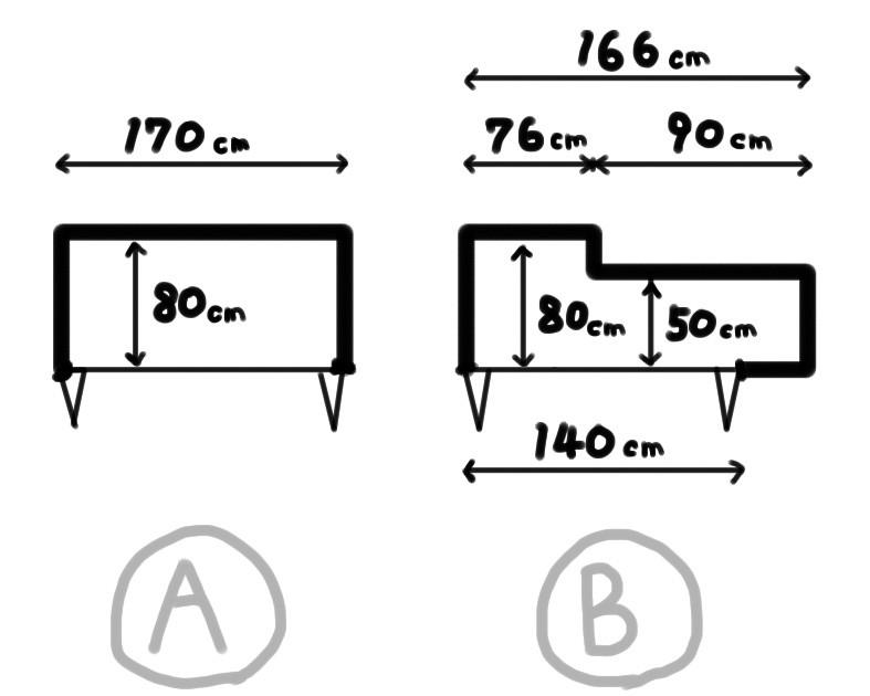 整理収納 クローゼット平面拡大図