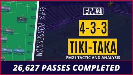 Best Tiki-Taka FM21 Tactic | RDF's Tactical Analysis